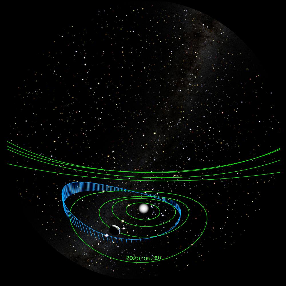 習志野隕石の故郷をプラネタリウムで投影中の様子